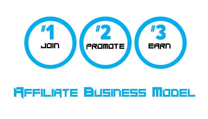 การสร้างโมเดลธุรกิจ