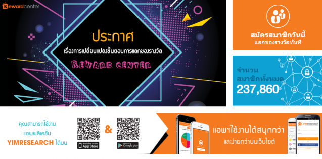 Yim research online top research in Thailand